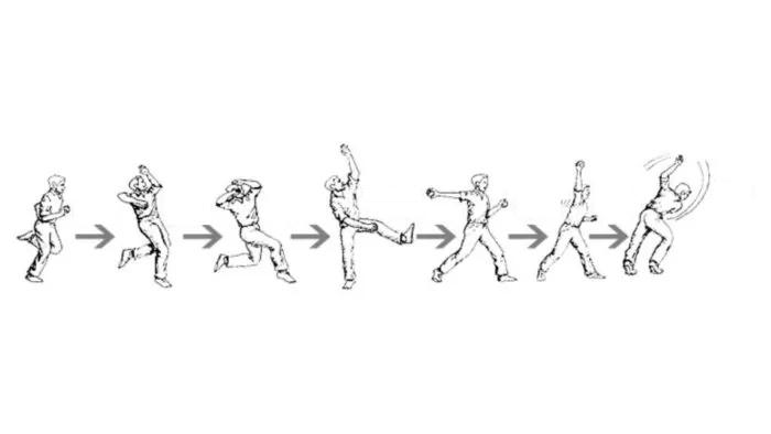 Illustriation über den Ablauf eines Cricket-Wurfes in einzelnen Schritten